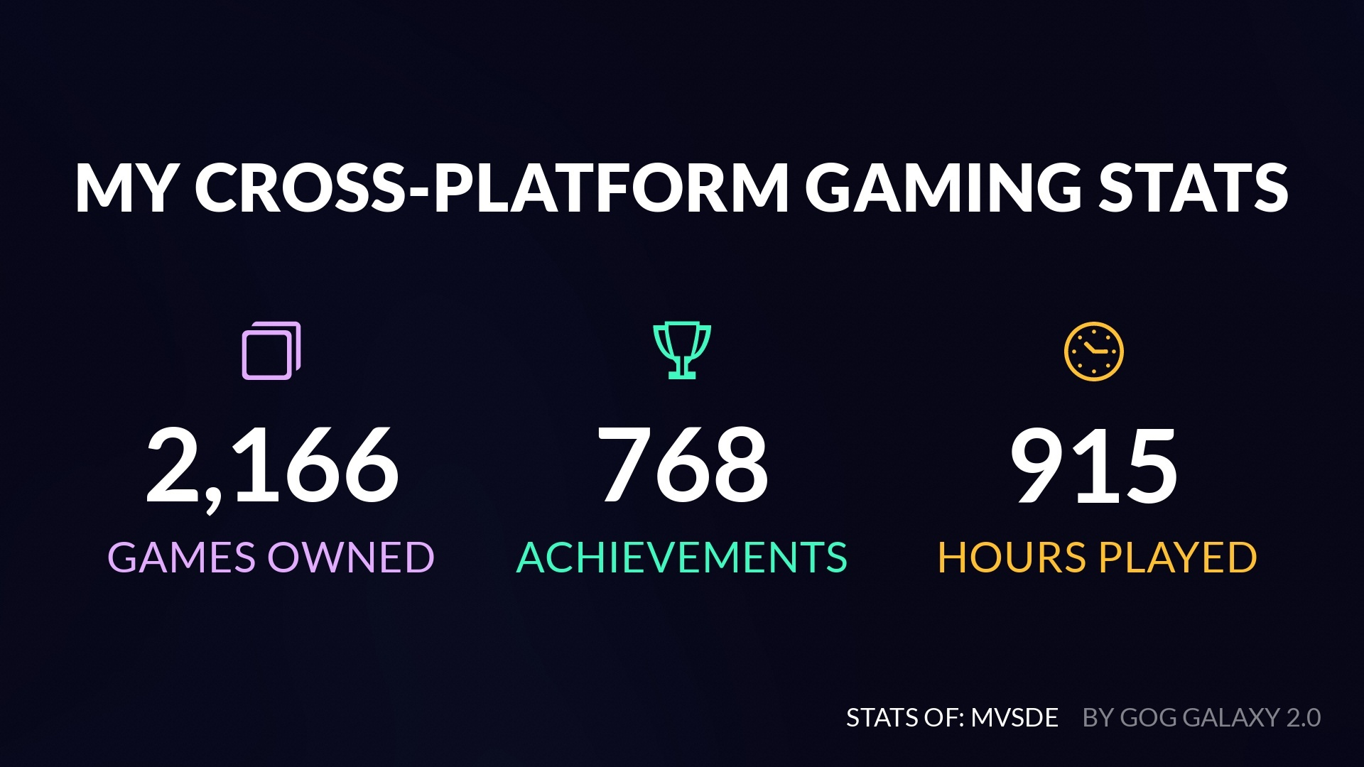 2166 games owned, 768 achievements, 915 hours played.